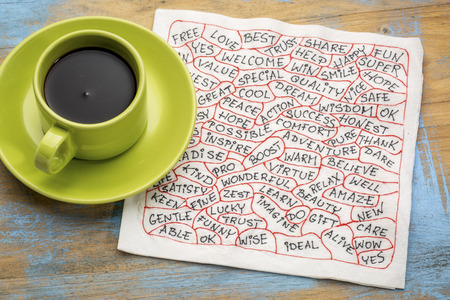 cloud of positive words - handwriting on a white napkin with a cup of coffee