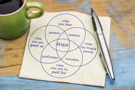 Ikigai - interpretación del concepto japonés - una razón de ser como un equilibrio entre amor, habilidades, necesidades y dinero - escritura a mano en una servilleta con una taza de café espresso Foto de archivo - 62504316