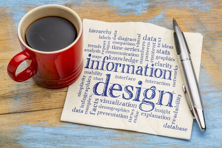 dataset: information design word cloud - handwriting on a napkin with a cup of coffee