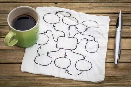 abstract blank flowchart or mind map on a  napkin with a cup of coffee