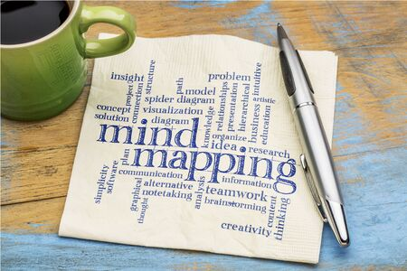 business mind: mind mapping word cloud - handwriting on a napkin with a cup of coffee