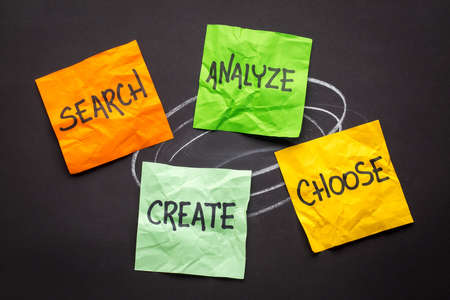 search, analyze, choose and create - creativity concept - handwriting on colorful sticky notes against black paper Banco de Imagens - 63293983