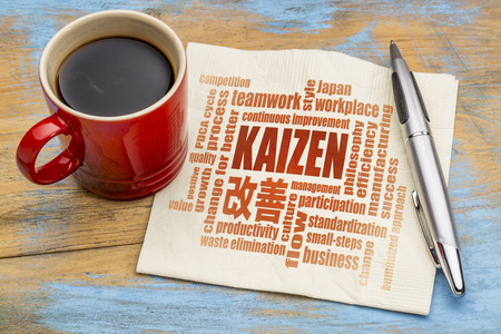 Kaizen - Japanese continuous improvement concept - word cloud  on a napkin with a cup of coffee