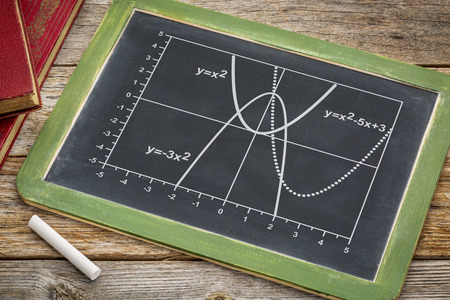 quadratic: graph of quadratic functions (parabola) on a vintage slate blackboard with boooks and white chalk Stock Photo