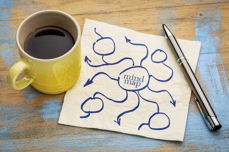 mindmap of netwerk concept - servet doodle met een kopje espressokoffie