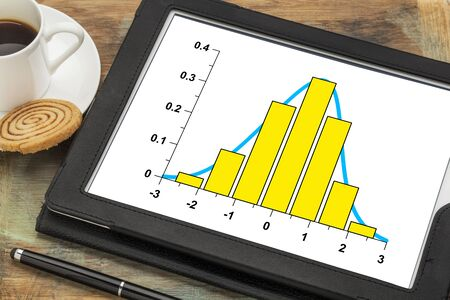normal distribution: graph of data histogram  and curve with Gaussian distribution on a digital tablet with a cup of coffee