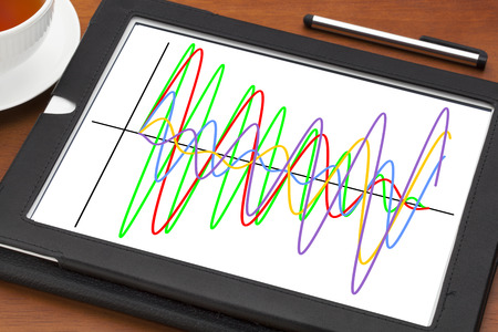 graph of different wave signals on a digital tablet with a cup of tea