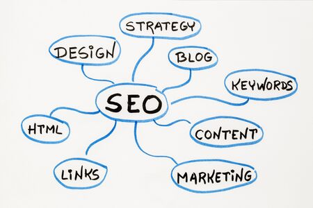 keywords link: SEO - search engine optimization concept or mind map - sketch on a matting board Stock Photo