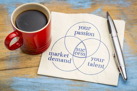 passion, talent, market demnad and success concept - handwriting on a napkin with a cup of coffee