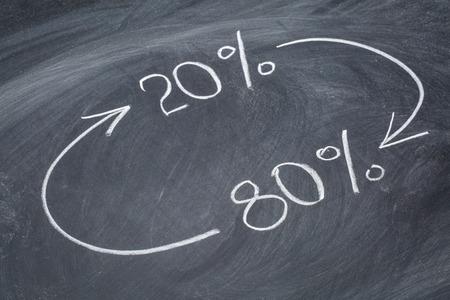 Pareto 80-20 principle concept - a sketch with white chalk on a blackboard