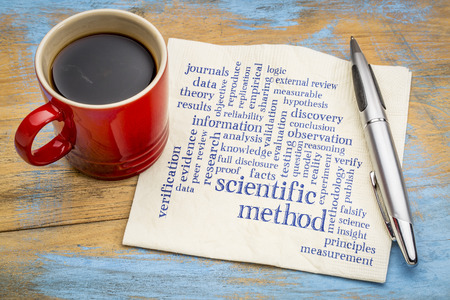 scientific method word cloud on a napkin with a cup of coffee