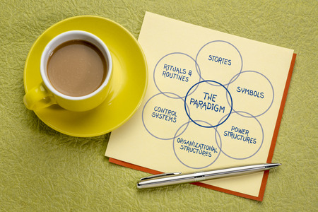 Cultural web paradigm concept - handwriting and diagram on a paper note with a cup of coffee