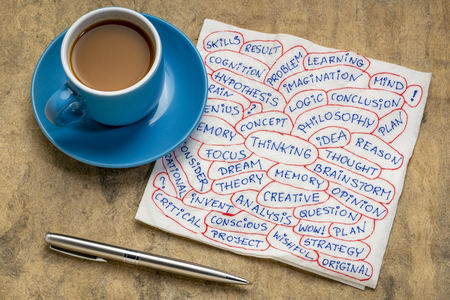 thinking and related topics word cloud - handwriting on a napkin with a cup of coffee against textured bark paper