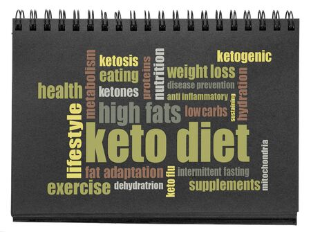 keto diet word cloud - color text in an isolated black paper sketchbook