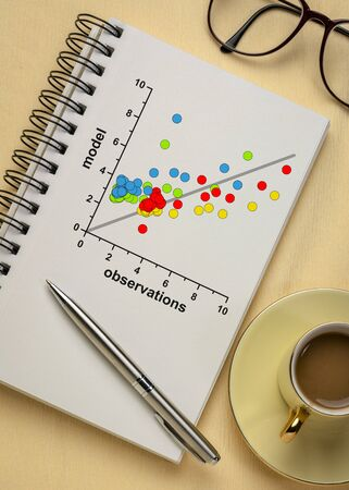correlation scatter graph of model and observation data  in a notrbook or document - science or business research concept Stok Fotoğraf