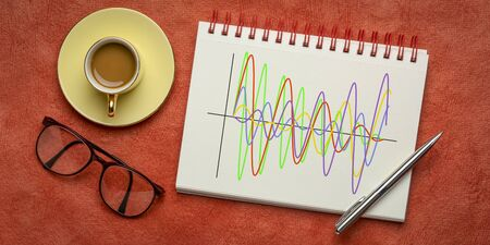 graph of different wave (sine and cosine) signals in a sketchbook  with a cup of coffee, technology or science concept