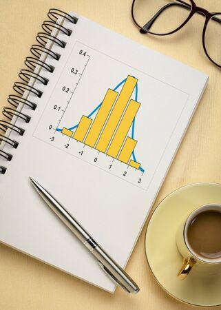 Curva de distribución gaussiana, de campana o normal y gráfico de histograma en un cuaderno de espiral, con café y gafas de lectura, concepto de análisis de datos empresariales o científicos