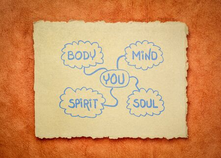 you, body, mind, soul, spirit - personal growth or development concept - doodle and handwriting on a rough handmade paper