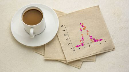 graph of data following Gaussian distribution on a napkin with a cup of coffee, uncertainty, statistics and probability concept