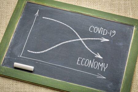 coronavirus covid-19 pandemic and economy recession concept - white chalk sketch on a  slate blackboard