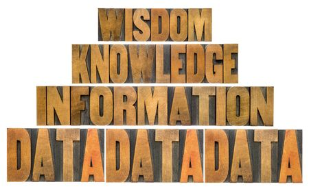 data, information, knowledge and wisdom - DIKW pyramid concept in vintage letterpress wood type