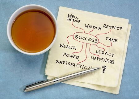 success ingredients, concept or mindmap on a napkin with cup of tea, business, career or personal development Foto de archivo