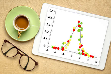 graph of data following Gaussian distribution or bell curve on a digital tablet with a cup of coffee, science, business and statistics concept