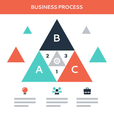includes: illustration of business process includes several components