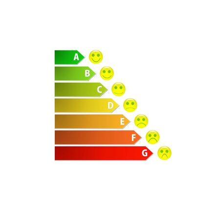 aerated: diagram of house energy efficiency rating with expressive smileys Stock Photo
