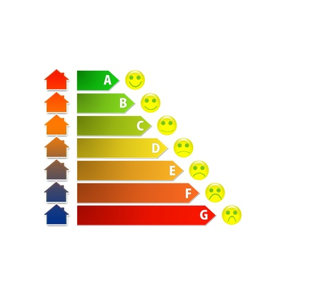 energy performance scale with house in color gradient and cute yellow smileys Stock Photo - 19500269