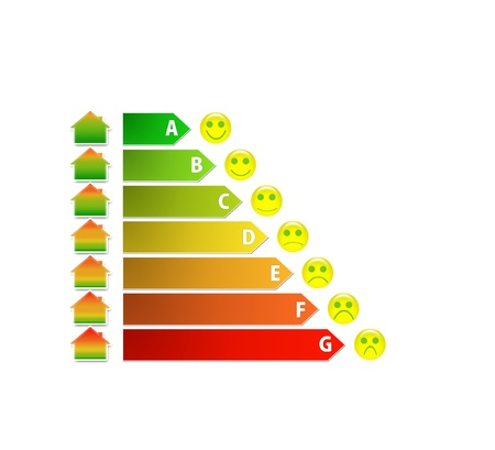 aerated: energy performance scale with house in color gradient and cute yellow smileys