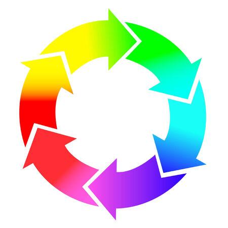 Flèches rondes aux couleurs arc-en-
