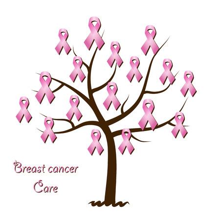 arbre de la sensibilisation au cancer du sein