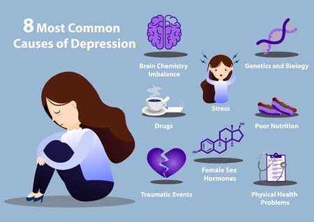8 Common causes of depression infographics. Depression signs and symptoms infographic concept.despair,psychology, adult, miserable, depressed, heartbroken vector, flat, cartoon, illustration.