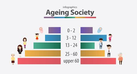 Social problem of old society with aged, retired, senior and elderly men. Vector, illustration