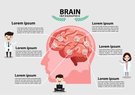 Illustration médicale scientifique de l'illustration de l'AVC du cerveau humain. Types d'illustration de l'AVC du cerveau humain. vecteur