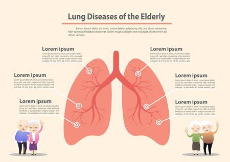 Lung organ anatomy symbol for health and medical illustrations. vector, illustration. Ilustração