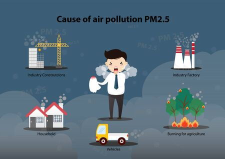 Cause of air pollution PM2.5 Infographic. smoke, smog, respiratory, environment, health, breath. Cartoon, Vector, illustration