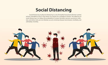Social distancing prevention coronavrius disease (COVID-19). 2 meters or 6 feet distance between humans. vector, esp, illustration