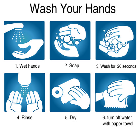 or instruction: How to wash your hands  to avoid germs and other bad viruses. on blue background
