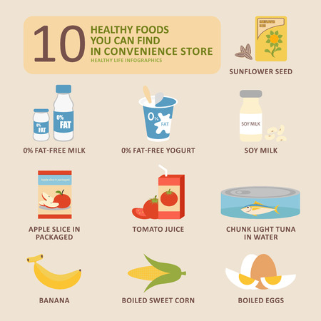 10 Healthy foods you can find in convenience store  イラスト・ベクター素材