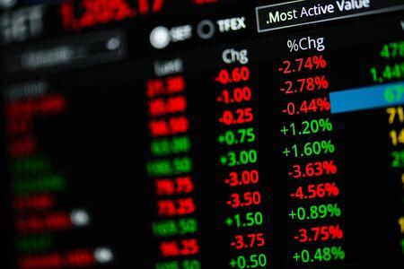 Blick auf den Börsencrash von der Covid-19-Pandemie mit geringer Schärfentiefe.