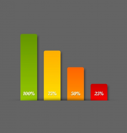 bar chart: Simple bar chart with percentage indicator on dark grey background
