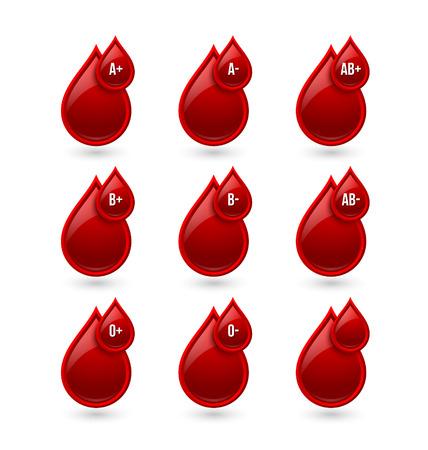 blood type: Iconos m�dicos del tipo de sangre de color rojo aisladas sobre fondo blanco