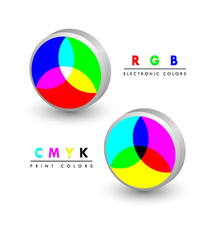 Three dimensional rgb and cmyk color icons on white background