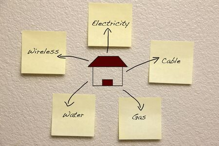 home expenses: Home utilities
