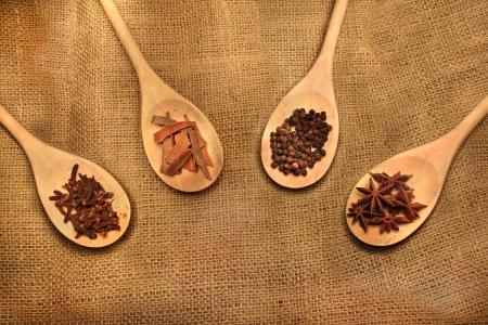 Regeling van specerijen