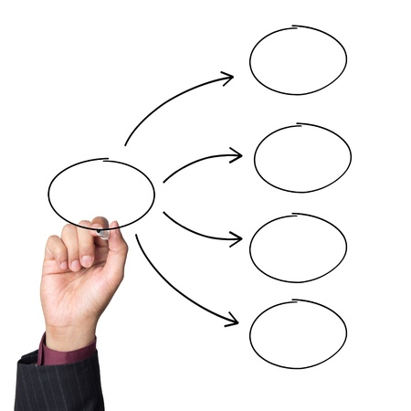 A hand drawing a flow diagram on a white board Stock Photo