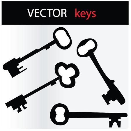 Set of keys  Vector