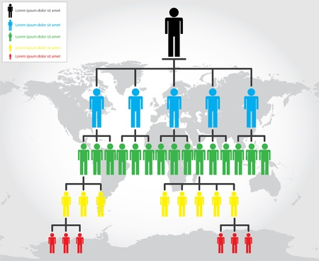 human pyramid: organization chart
